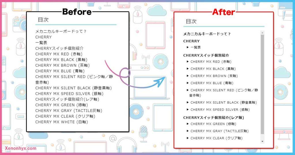 目次のBefore/After
