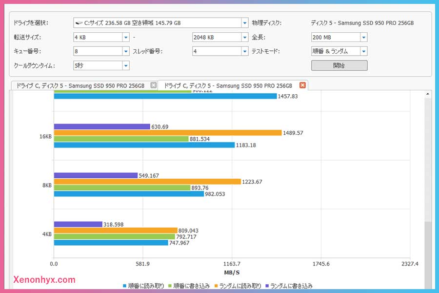 MiniTool Partition Wizard ベンチマーク